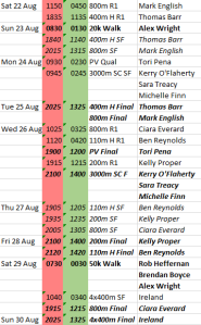 Beijing 2015 Irish Schedule